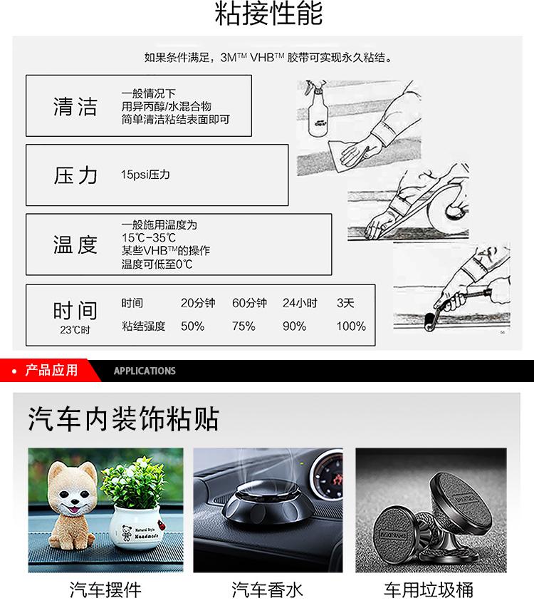 3M超薄双面胶棉纸系列9080在各领域的应用