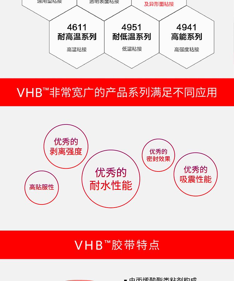 3MS52VHB泡棉双面胶带产品系列特点介绍