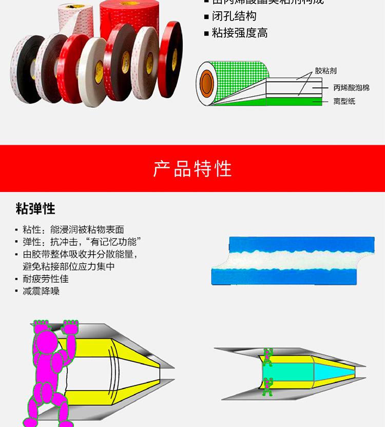 3MS52VHB泡棉双面胶带产品特性