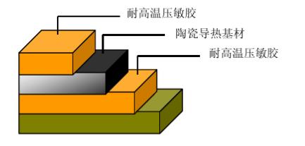 导热胶带设计结构