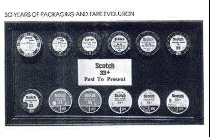 3M电工胶带发展历史