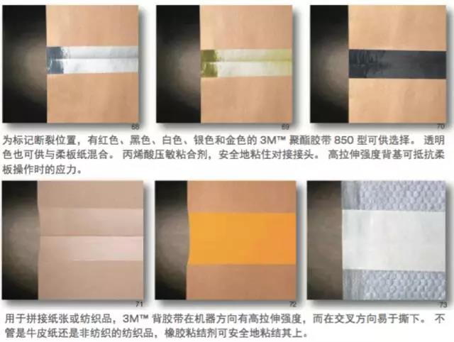 用于高强度对接和重叠拼接的聚酯和平绉胶带