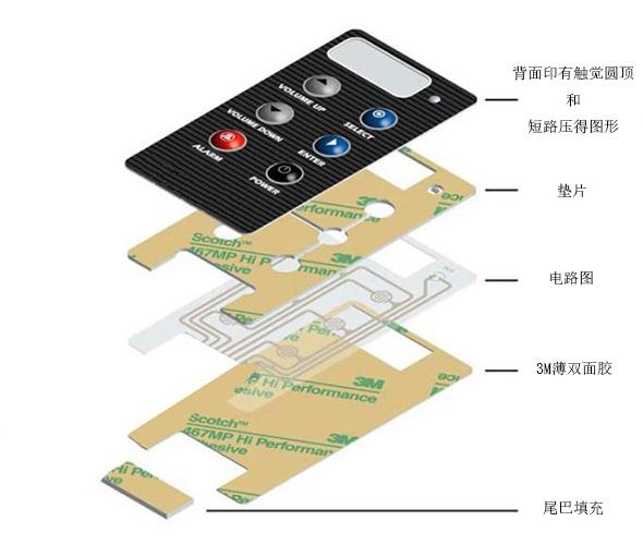 3M胶带的超薄双面胶