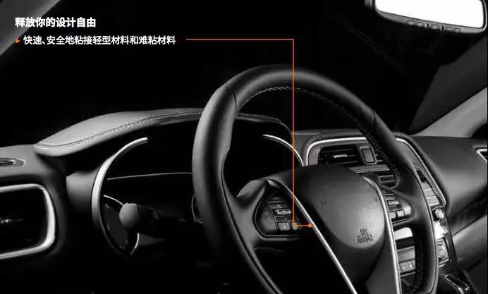 3M胶带在汽车内饰的应用1