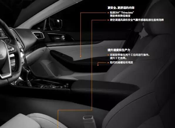 3M胶带在汽车内饰的应用2