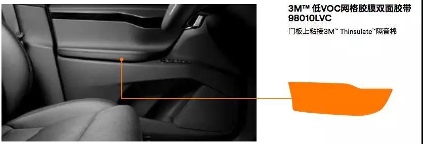 3M胶带在汽车内饰的应用3